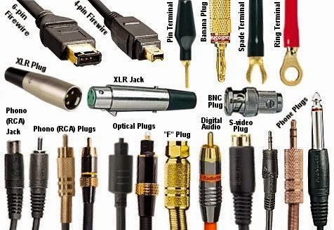 Image result for audio connector types