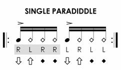 paraddidle